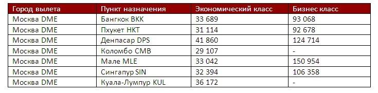 http://image.sendsay.ru/image/pitertour/cke/201601/131239/tarif_qr.jpg